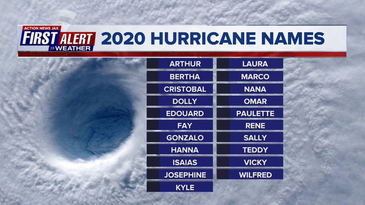 2020 Atlantic hurricane season: List of tropical cyclone names