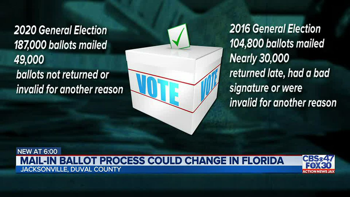 New bill could change mail-in voting rules for Florida voters